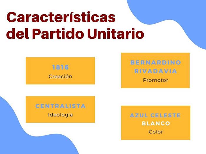 Características del Partido Unitario