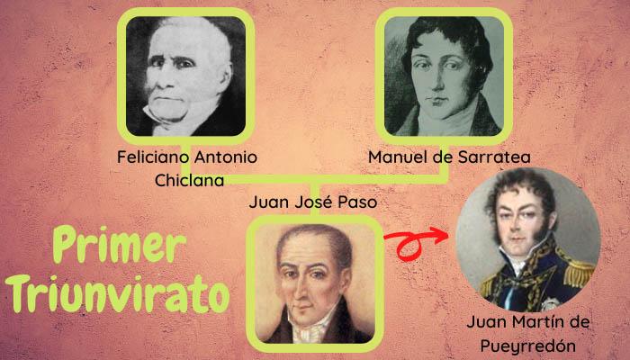 Primer Triunvirato de Argentina