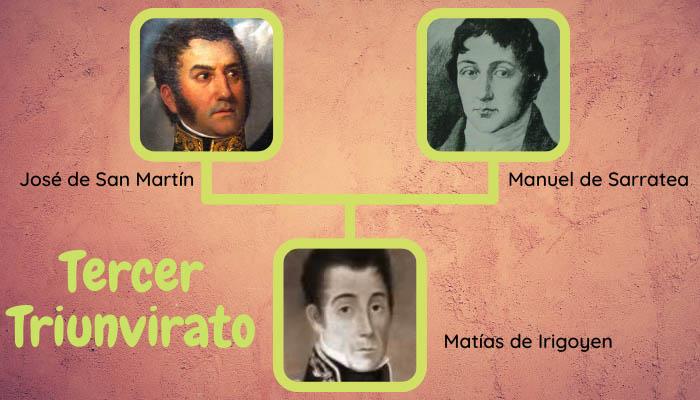 Tercer Triunvirato de Argentina